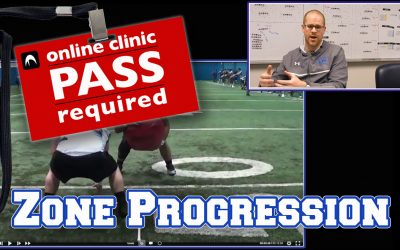 Drew Nystrom: OL Zone Teaching Progression
